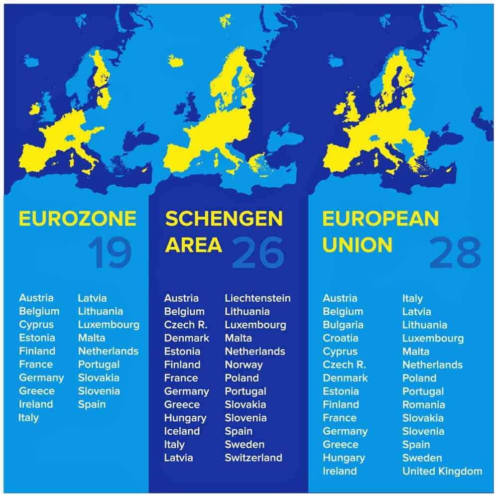 Reisverzekering Schengen