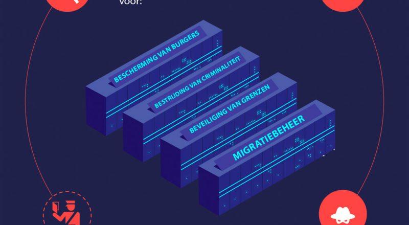 EU-informatiesystemen voor Schengenvisa